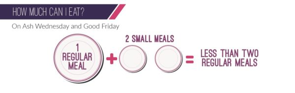 What Can You Eat During Lent? (Catholic Lent Fasting Rules