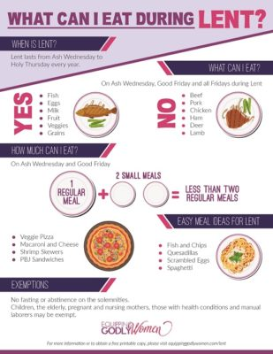Free cheat sheet: What Can I Eat During Lent? (This is SO helpful!)